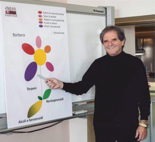 Донато Ланати, выдающийся энолог компании Бадагони